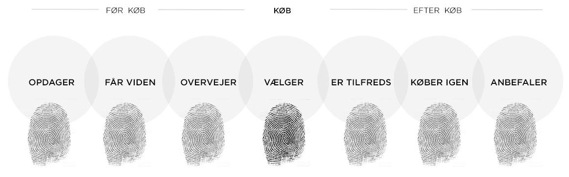 berringsflader-i-kbsfasen